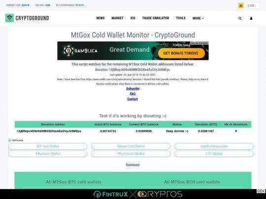 MtGox Wallet Monitor