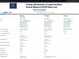 Bit Info Charts