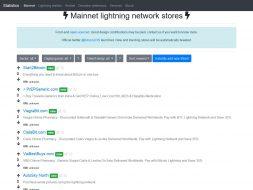 Lightning Stores