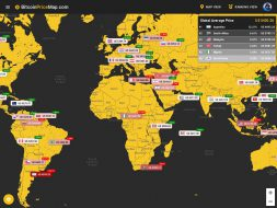 Bitcoin Price Map