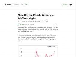 9 Bitcoin Charts